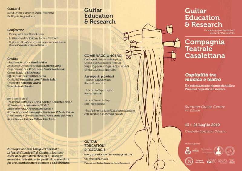 Guitar Education Research